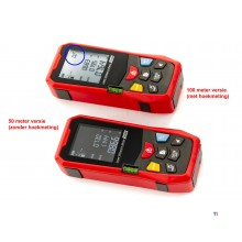 HBM Professional Laser Distance Meters