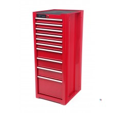 HBM 10 Loading Tool cabinet